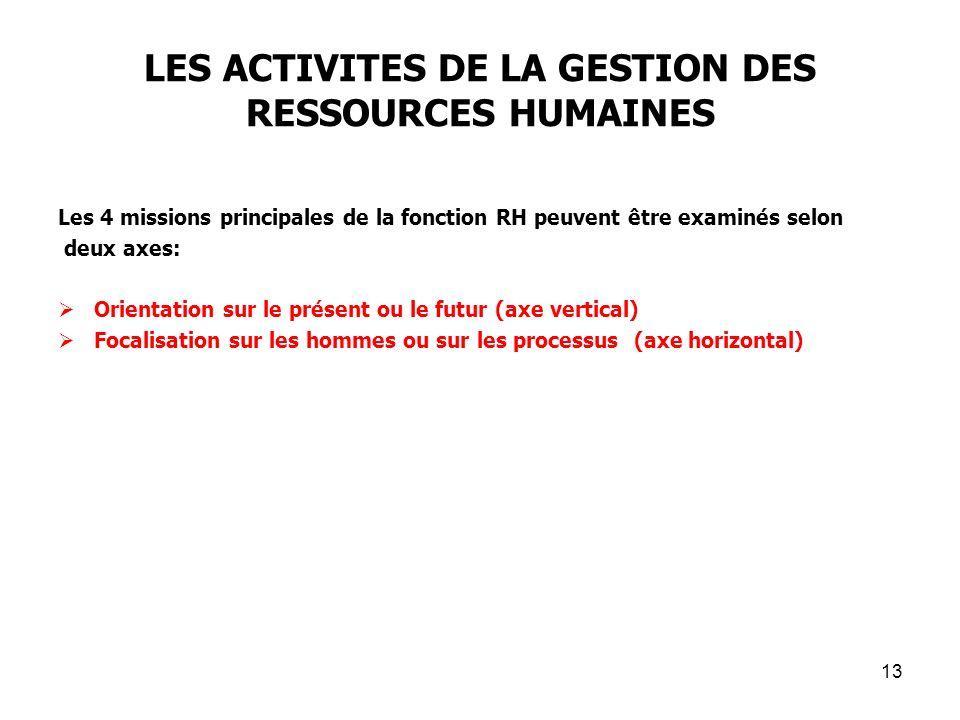LES ACTIVITES DE LA GESTION DES RESSOURCES HUMAINES Les 4 missions principales de la fonction RH peuvent être examinés selon deux axes: Orientation su