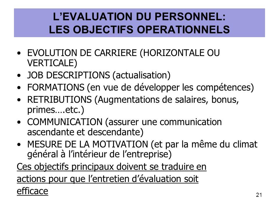 EVOLUTION DE CARRIERE (HORIZONTALE OU VERTICALE) JOB DESCRIPTIONS (actualisation) FORMATIONS (en vue de développer les compétences) RETRIBUTIONS (Augm