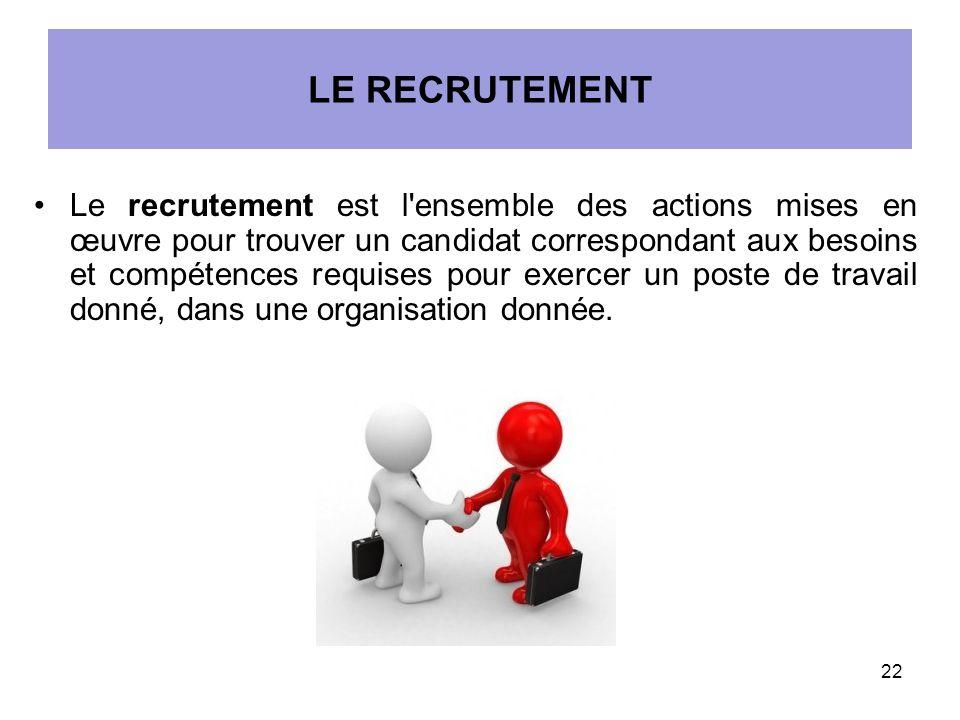 LE RECRUTEMENT Le recrutement est l ensemble des actions mises en œuvre pour trouver un candidat correspondant aux besoins et compétences requises pour exercer un poste de travail donné, dans une organisation donnée.