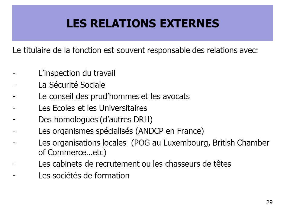 LES RELATIONS EXTERNES Le titulaire de la fonction est souvent responsable des relations avec: -Linspection du travail -La Sécurité Sociale -Le consei