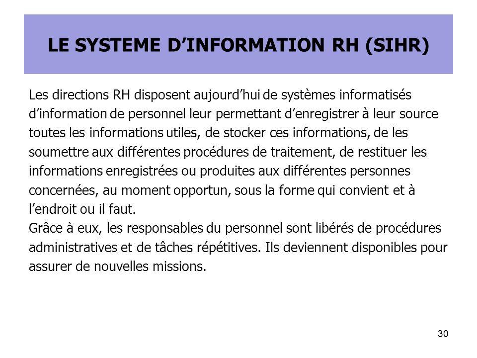 LE SYSTEME DINFORMATION RH (SIHR) Les directions RH disposent aujourdhui de systèmes informatisés dinformation de personnel leur permettant denregistr