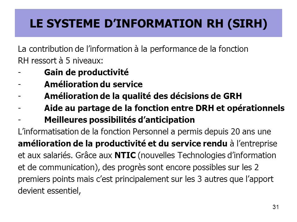 LE SYSTEME DINFORMATION RH (SIRH) La contribution de linformation à la performance de la fonction RH ressort à 5 niveaux: -Gain de productivité -Amélioration du service -Amélioration de la qualité des décisions de GRH -Aide au partage de la fonction entre DRH et opérationnels -Meilleures possibilités danticipation Linformatisation de la fonction Personnel a permis depuis 20 ans une amélioration de la productivité et du service rendu à lentreprise et aux salariés.