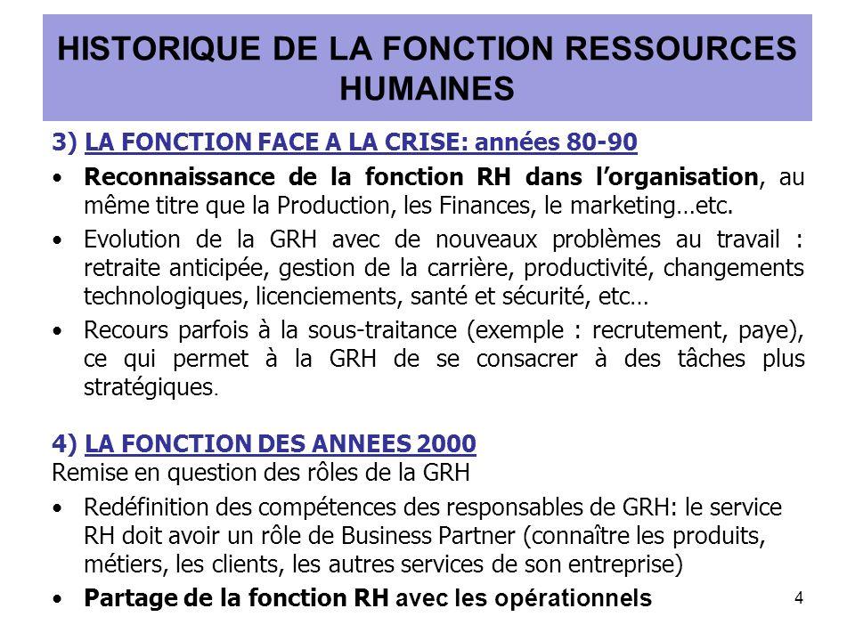 3) LA FONCTION FACE A LA CRISE: années 80-90 Reconnaissance de la fonction RH dans lorganisation, au même titre que la Production, les Finances, le ma