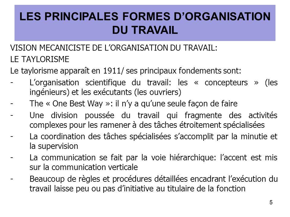 THEORIE DES ORGANISATIONS VISION MECANICISTE DE LORGANISATION DU TRAVAIL: LE TAYLORISME Le taylorisme apparaît en 1911/ ses principaux fondements sont