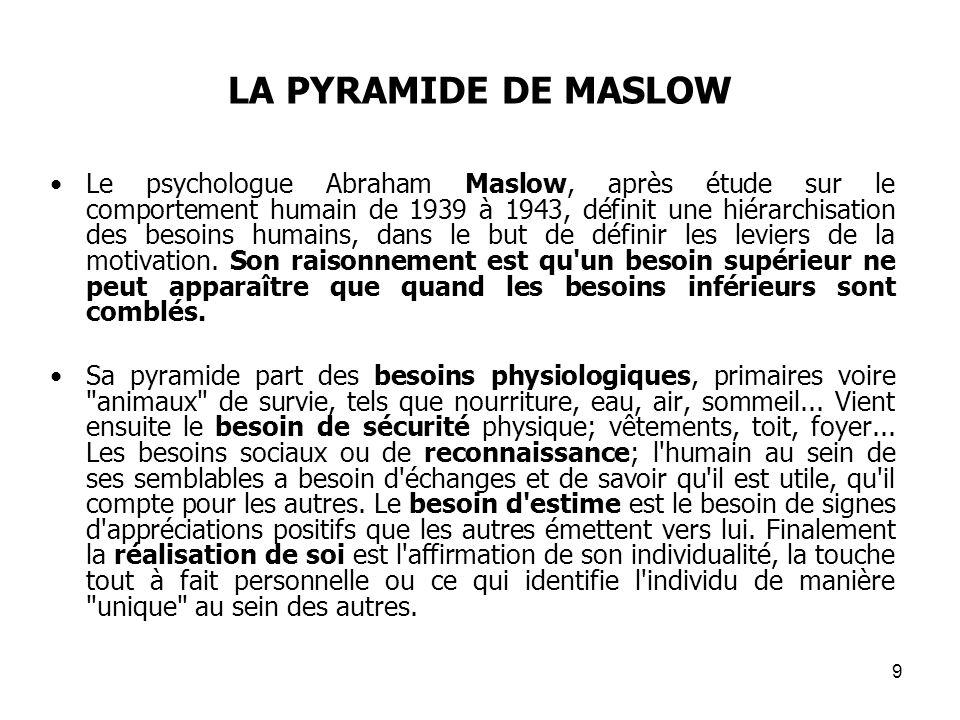 Le psychologue Abraham Maslow, après étude sur le comportement humain de 1939 à 1943, définit une hiérarchisation des besoins humains, dans le but de définir les leviers de la motivation.