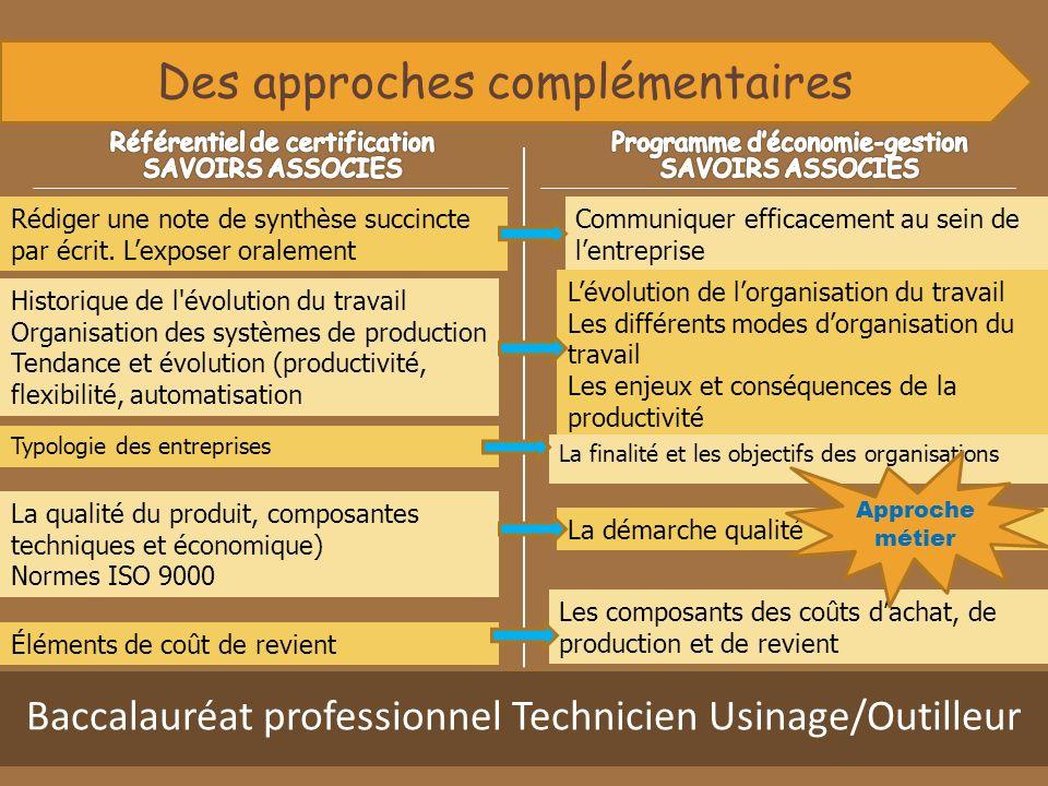 Typologie des entreprises Baccalauréat professionnel Technicien Usinage/Outilleur Des approches complémentaires Historique de l'évolution du travail O
