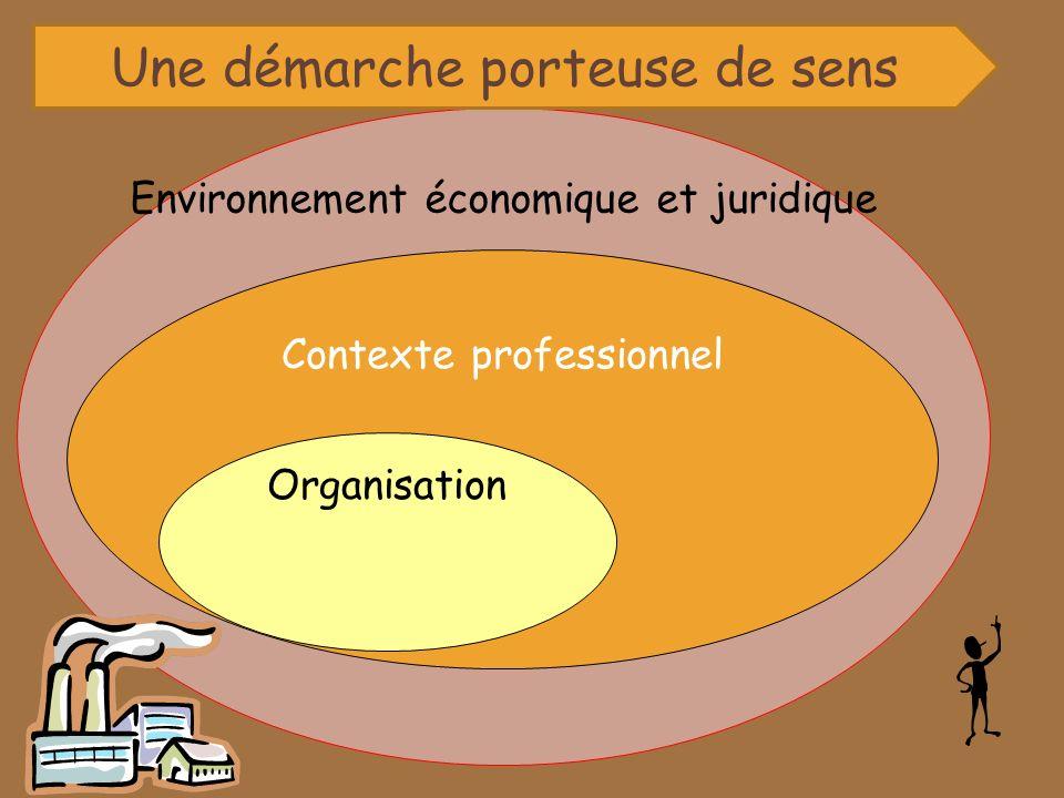 Environnement économique et juridique Contexte professionnel Organisation Une démarche porteuse de sens