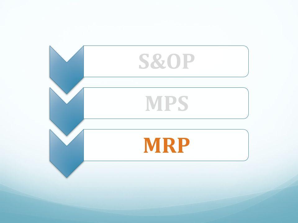 S&OP MPS MRP