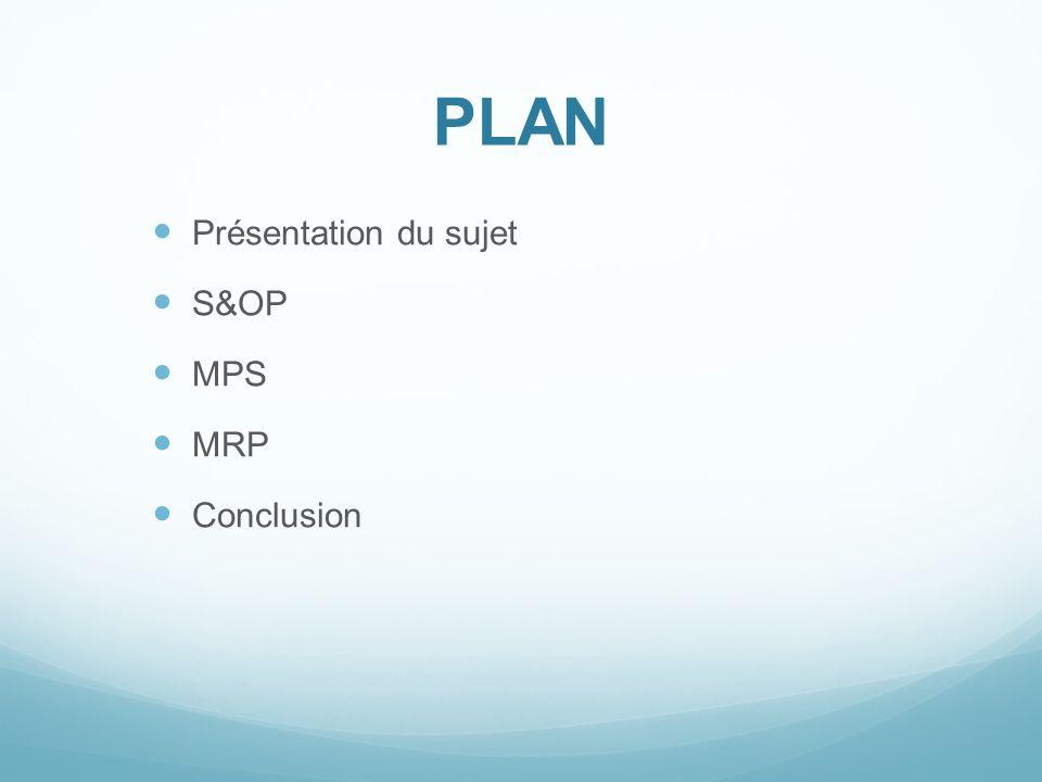 PLAN Présentation du sujet S&OP MPS MRP Conclusion