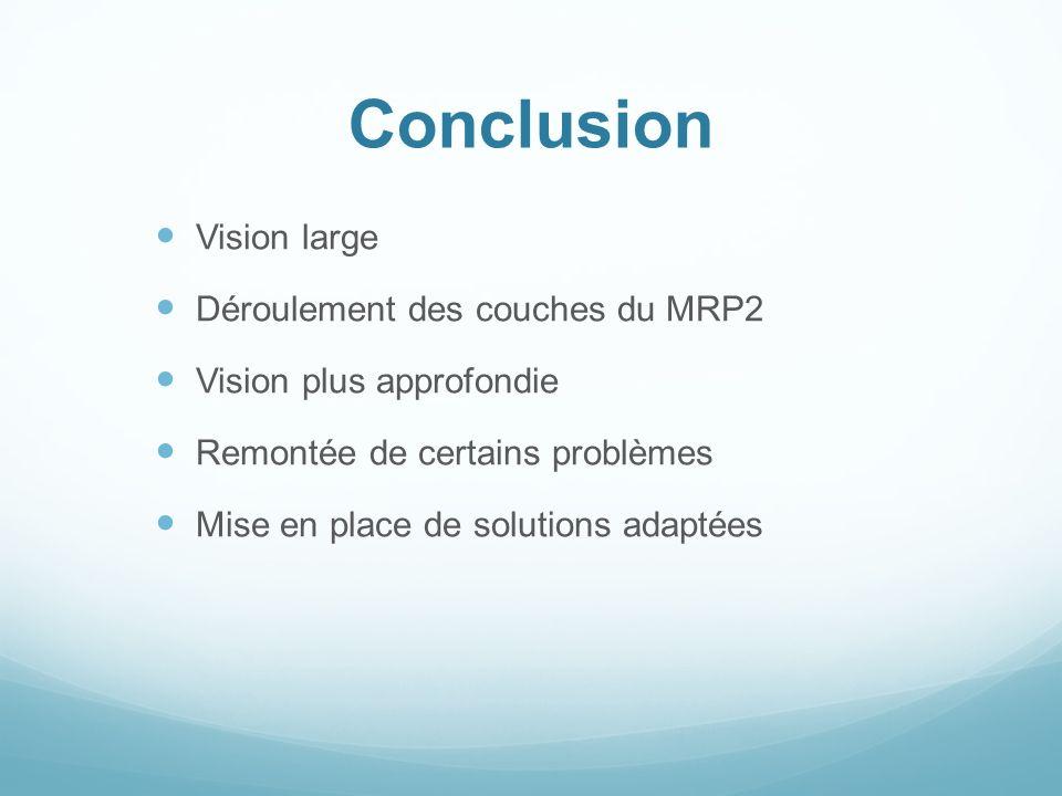 Conclusion Vision large Déroulement des couches du MRP2 Vision plus approfondie Remontée de certains problèmes Mise en place de solutions adaptées