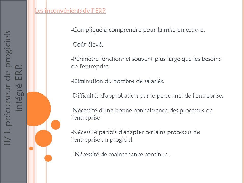 II/ L précurseur de progiciels intégré ERP. Les inconvénients de lERP. -Compliqué à comprendre pour la mise en œuvre. -Coût élevé. -Périmètre fonction