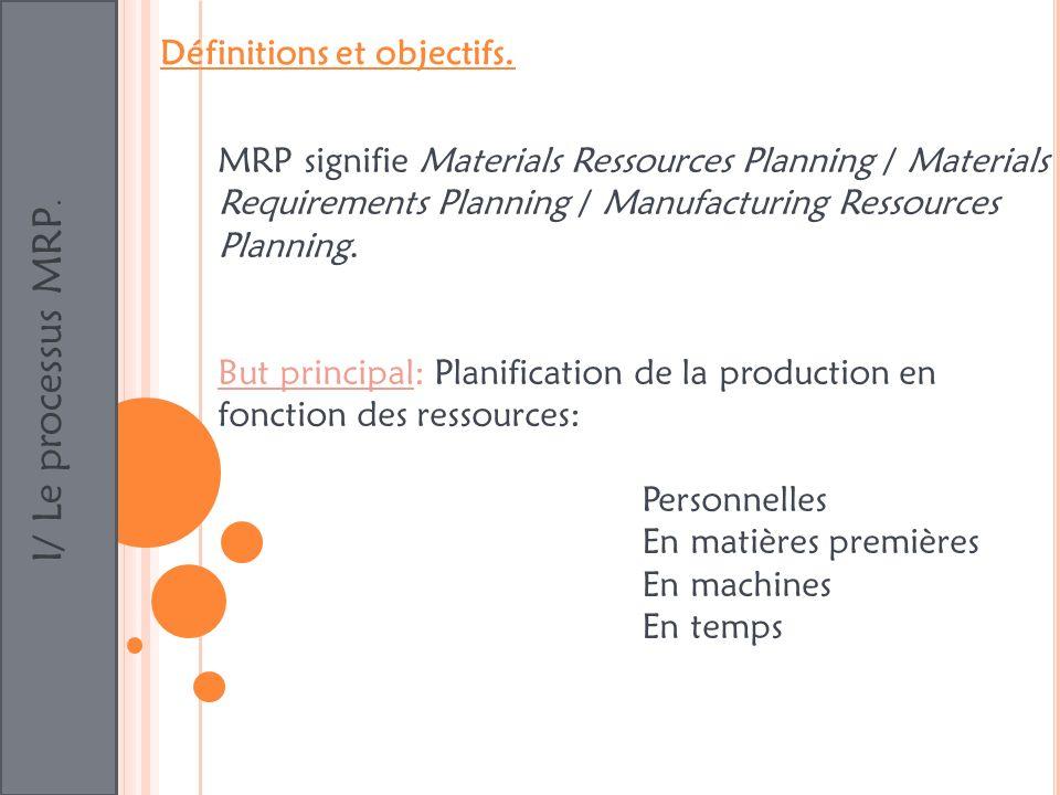 I/ Le processus MRP. Définitions et objectifs. MRP signifie Materials Ressources Planning / Materials Requirements Planning / Manufacturing Ressources