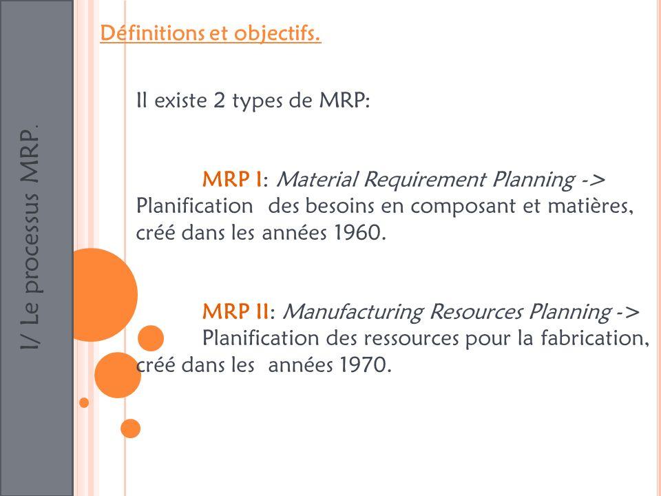 I/ Le processus MRP. Définitions et objectifs. Il existe 2 types de MRP: MRP I: Material Requirement Planning -> Planification des besoins en composan