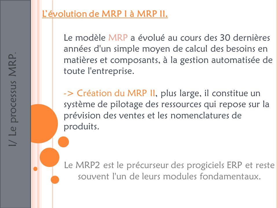 Lévolution de MRP I à MRP II. Le modèle MRP a évolué au cours des 30 dernières années d'un simple moyen de calcul des besoins en matières et composant