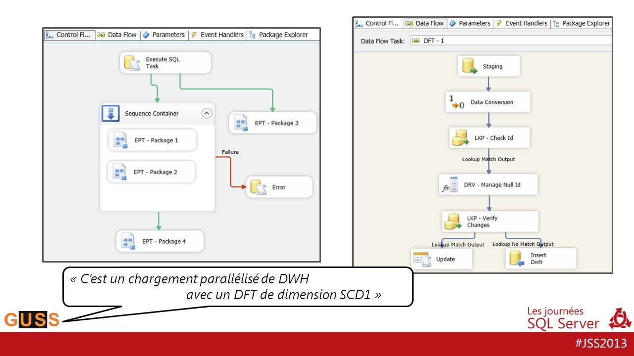 #JSS2013 « Cest un chargement parallélisé de DWH avec un DFT de dimension SCD1 »