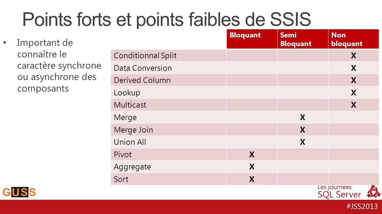 #JSS2013 Points forts et points faibles de SSIS Important de connaître le caractère synchrone ou asynchrone des composants BloquantSemi Bloquant Non b