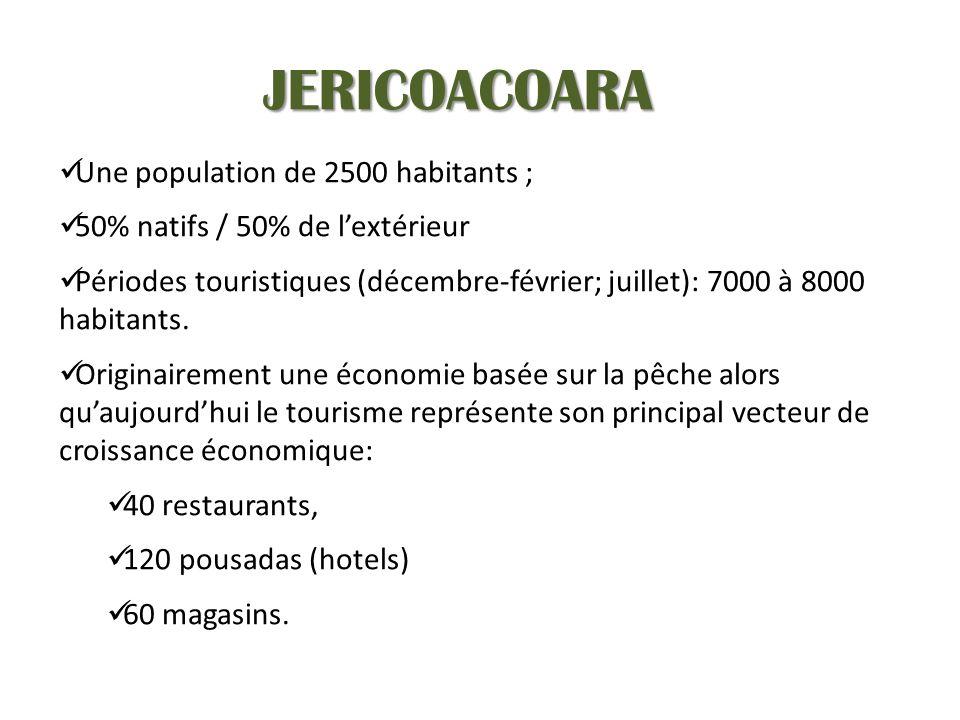 JERICOACOARA Une population de 2500 habitants ; 50% natifs / 50% de lextérieur Périodes touristiques (décembre-février; juillet): 7000 à 8000 habitants.
