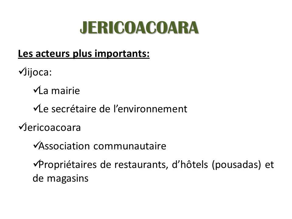JERICOACOARA Les acteurs plus importants: Jijoca: La mairie Le secrétaire de lenvironnement Jericoacoara Association communautaire Propriétaires de restaurants, dhôtels (pousadas) et de magasins