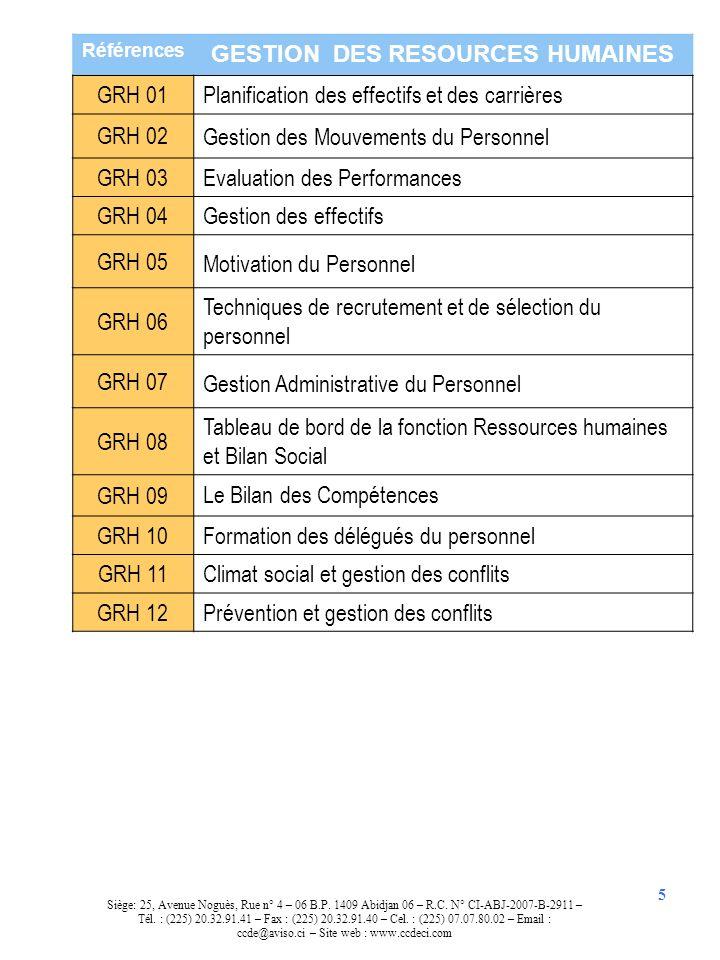 Références GESTION DES RESOURCES HUMAINES GRH 01 Planification des effectifs et des carrières GRH 02 Gestion des Mouvements du Personnel GRH 03 Evalua