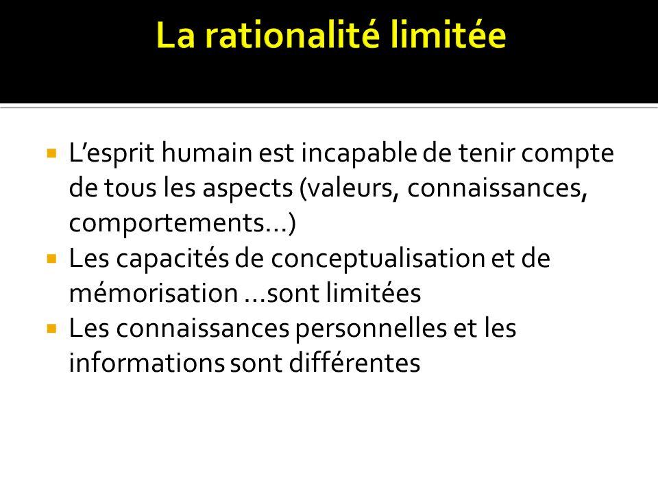 Lesprit humain est incapable de tenir compte de tous les aspects (valeurs, connaissances, comportements…) Les capacités de conceptualisation et de mém