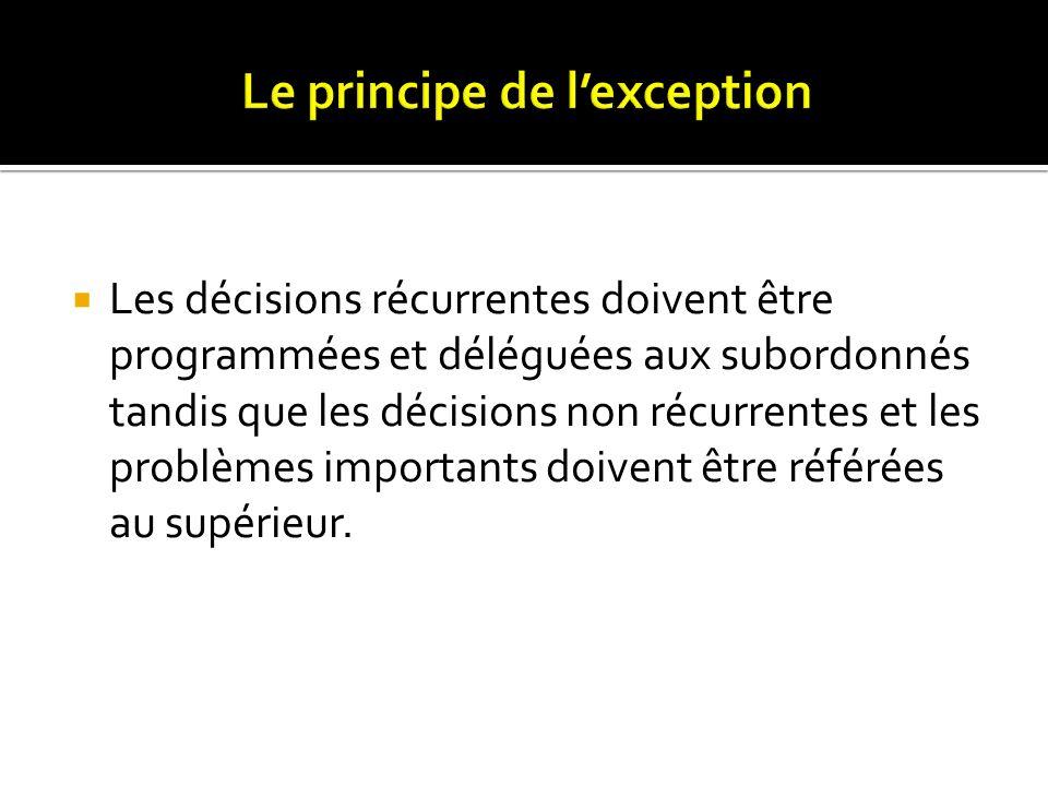 Les décisions récurrentes doivent être programmées et déléguées aux subordonnés tandis que les décisions non récurrentes et les problèmes importants d