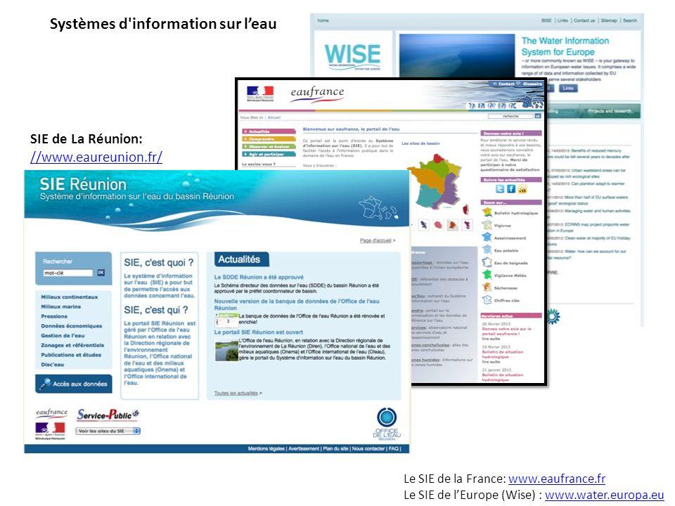 Systèmes d information sur leau Le SIE de la France: www.eaufrance.fr Le SIE de lEurope (Wise) : www.water.europa.euwww.eaufrance.frwww.water.europa.eu SIE de La Réunion: //www.eaureunion.fr/ //www.eaureunion.fr/