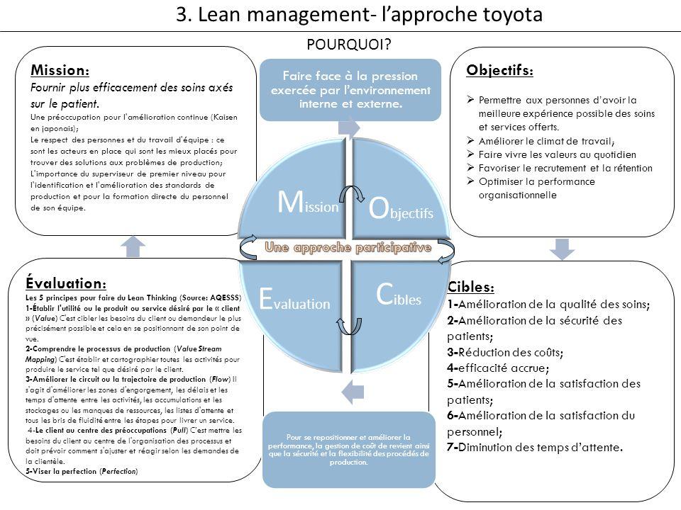 Évaluation: Les 5 principes pour faire du Lean Thinking (Source: AQESSS) 1-Établir l utilité ou le produit ou service désiré par le « client » (Value) C est cibler les besoins du client ou demandeur le plus précisément possible et cela en se positionnant de son point de vue.