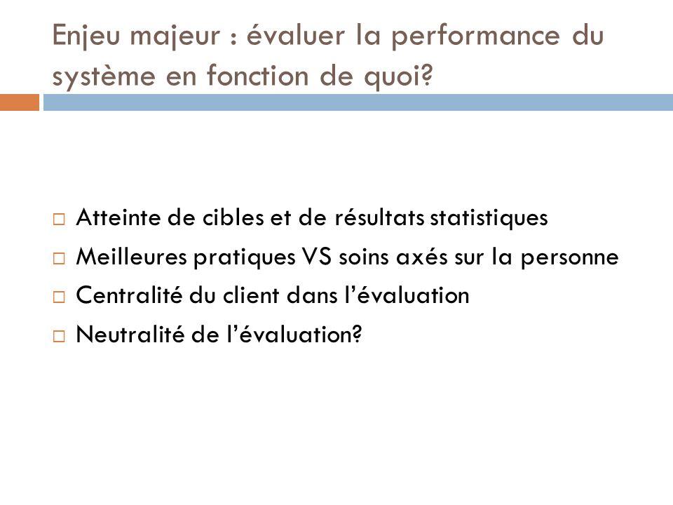Enjeu majeur : évaluer la performance du système en fonction de quoi.