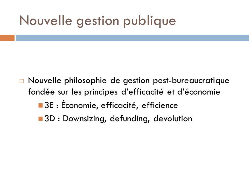 Nouvelle gestion publique Nouvelle philosophie de gestion post-bureaucratique fondée sur les principes defficacité et déconomie 3E : Économie, efficacité, efficience 3D : Downsizing, defunding, devolution