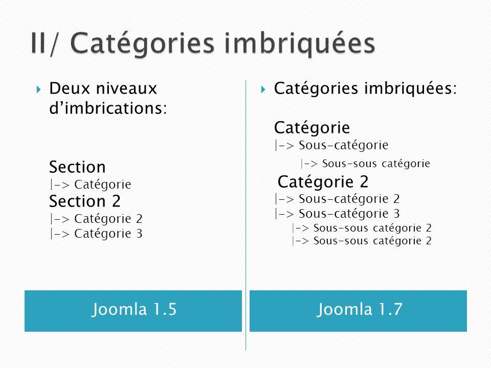 Joomla 1.5Joomla 1.7 Deux niveaux dimbrications: Section |-> Catégorie Section 2 |-> Catégorie 2 |-> Catégorie 3 Catégories imbriquées: Catégorie |-> Sous-catégorie |-> Sous-sous catégorie Catégorie 2 |-> Sous-catégorie 2 |-> Sous-catégorie 3 |-> Sous-sous catégorie 2 |-> Sous-sous catégorie 2
