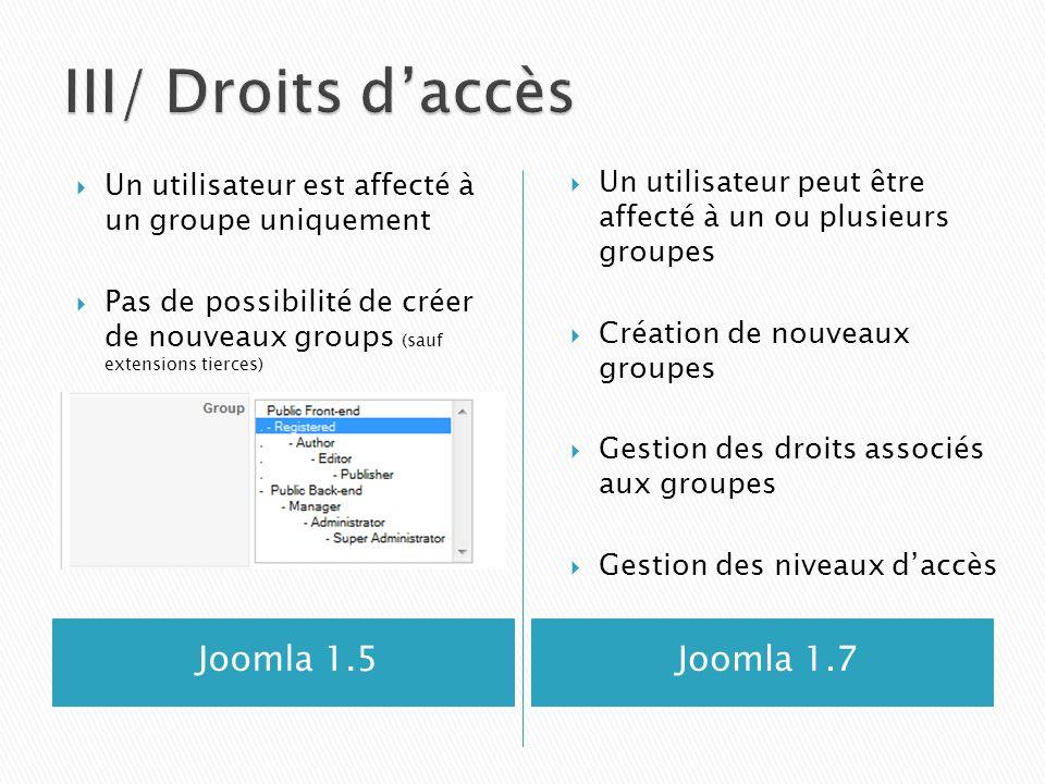 Joomla 1.5Joomla 1.7 Un utilisateur est affecté à un groupe uniquement Pas de possibilité de créer de nouveaux groups (sauf extensions tierces) Un utilisateur peut être affecté à un ou plusieurs groupes Création de nouveaux groupes Gestion des droits associés aux groupes Gestion des niveaux daccès