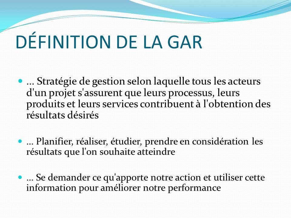 DÉFINITION DE LA GAR... Stratégie de gestion selon laquelle tous les acteurs d'un projet s'assurent que leurs processus, leurs produits et leurs servi