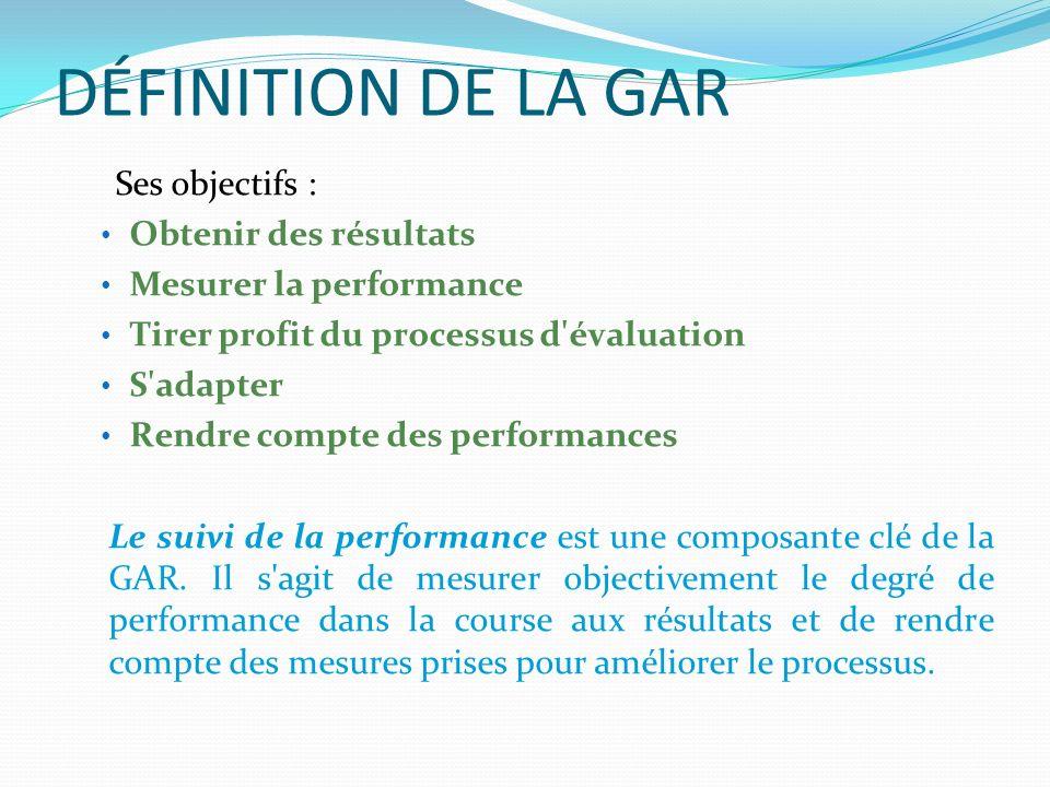 DÉFINITION DE LA GAR Ses objectifs : Obtenir des résultats Mesurer la performance Tirer profit du processus d'évaluation S'adapter Rendre compte des p