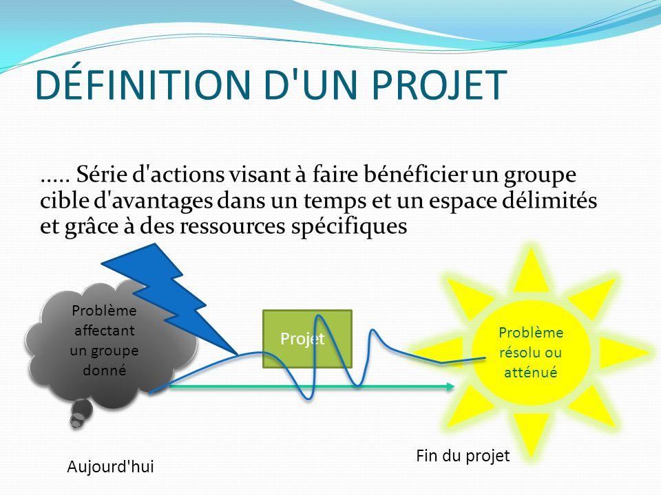 DÉFINITION D'UN PROJET..... Série d'actions visant à faire bénéficier un groupe cible d'avantages dans un temps et un espace délimités et grâce à des