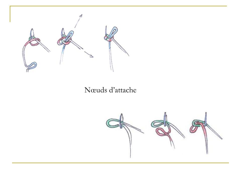Nœuds dattache