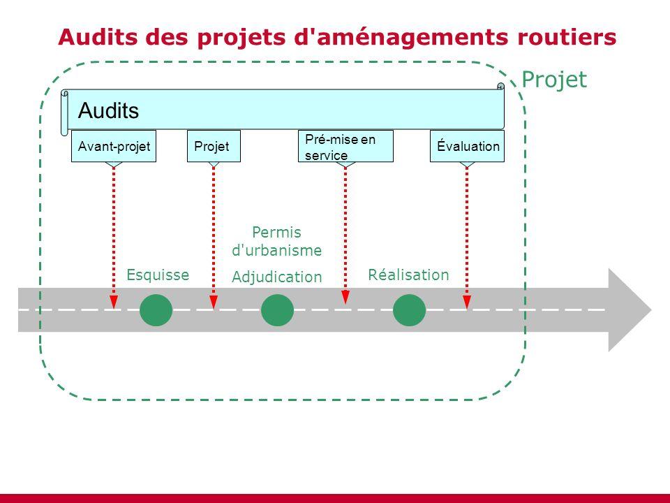Audits Avant-projetProjet Pré-mise en service Évaluation Réalisation Permis d'urbanisme Adjudication Esquisse Audits des projets d'aménagements routie