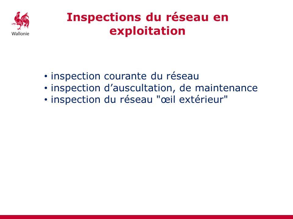 inspection courante du réseau inspection dauscultation, de maintenance inspection du réseau