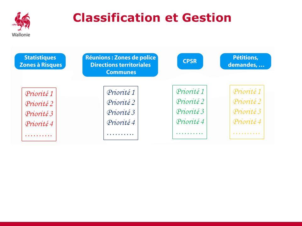 Priorité 1 Priorité 2 Priorité 3 Priorité 4 ………. Classification et Gestion