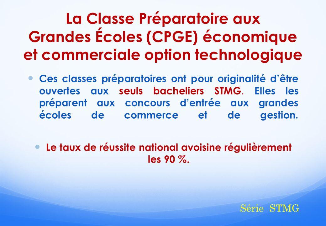 La Classe Préparatoire aux Grandes Écoles (CPGE) économique et commerciale option technologique Ces classes préparatoires ont pour originalité dêtre ouvertes aux seuls bacheliers STMG.