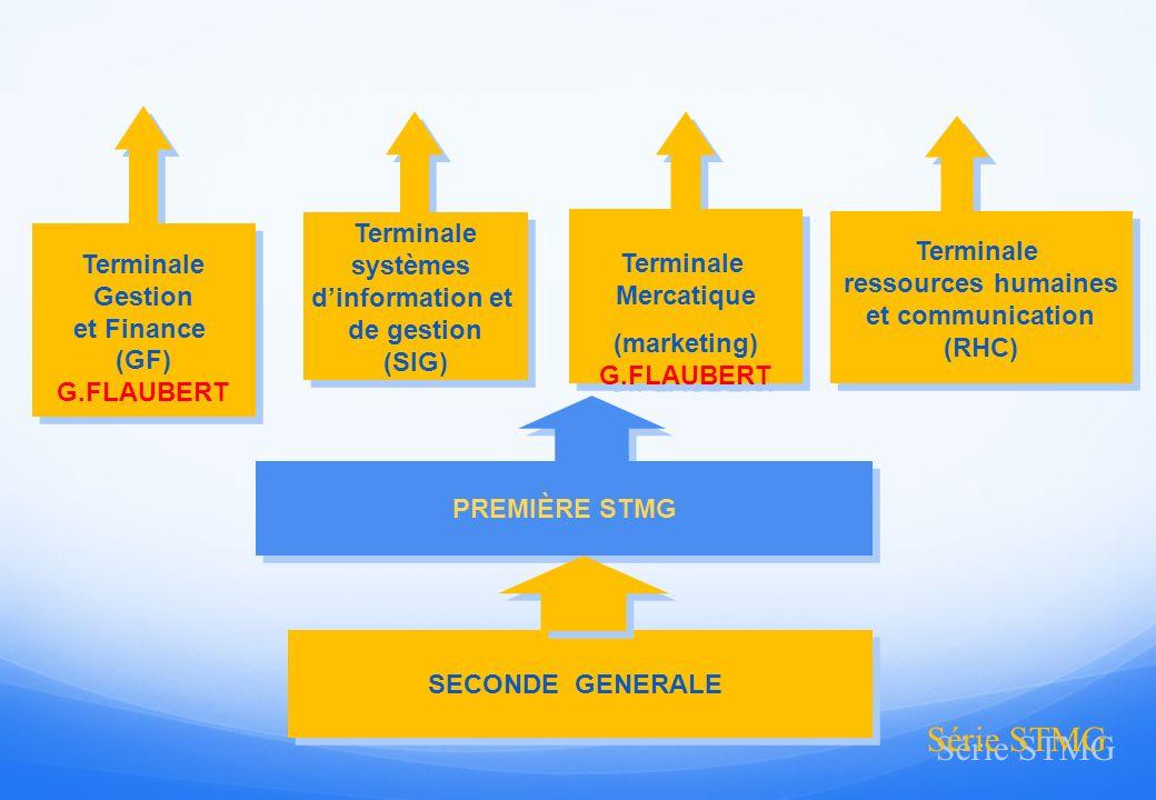 PREMIÈRE STMG Série STMG Terminale systèmes dinformation et de gestion (SIG) Terminale systèmes dinformation et de gestion (SIG) Terminale Gestion et Finance (GF) G.FLAUBERT Terminale Gestion et Finance (GF) G.FLAUBERT Terminale Mercatique (marketing) G.FLAUBERT Terminale Mercatique (marketing) G.FLAUBERT Terminale ressources humaines et communication (RHC) Terminale ressources humaines et communication (RHC) SECONDE GENERALE