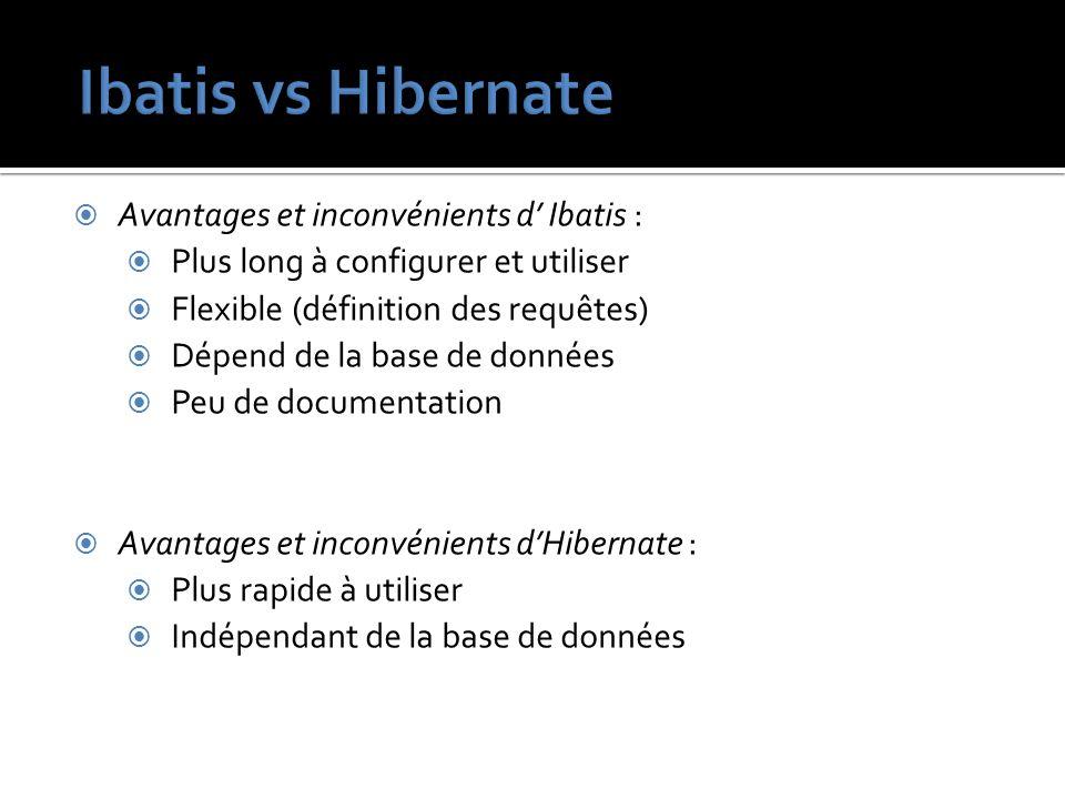 Avantages et inconvénients d Ibatis : Plus long à configurer et utiliser Flexible (définition des requêtes) Dépend de la base de données Peu de docume