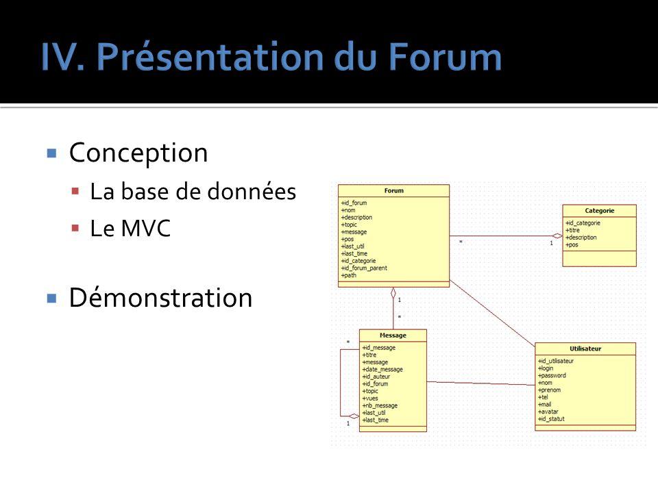Conception La base de données Le MVC Démonstration