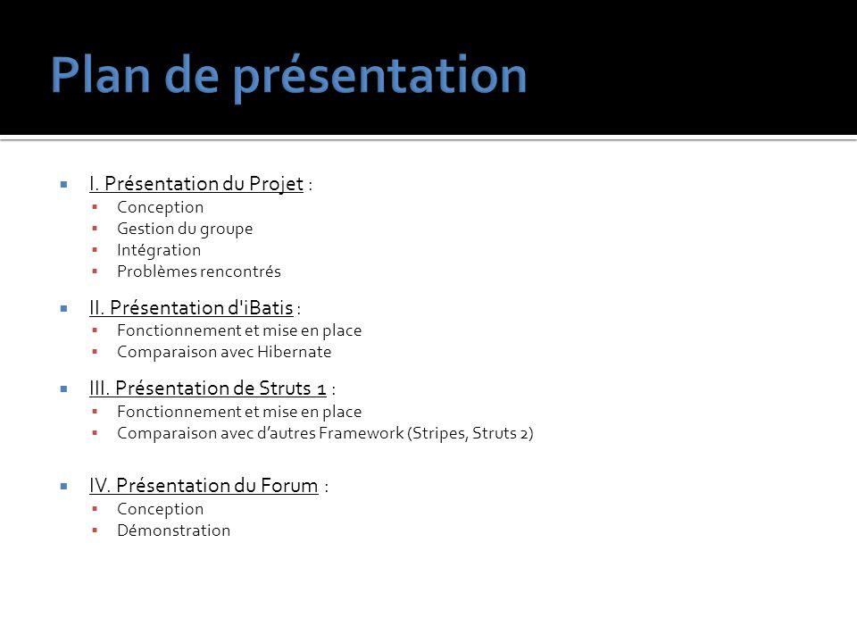I. Présentation du Projet : Conception Gestion du groupe Intégration Problèmes rencontrés II. Présentation d'iBatis : Fonctionnement et mise en place
