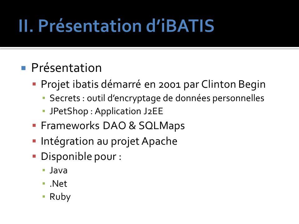 Présentation Projet ibatis démarré en 2001 par Clinton Begin Secrets : outil dencryptage de données personnelles JPetShop : Application J2EE Framework
