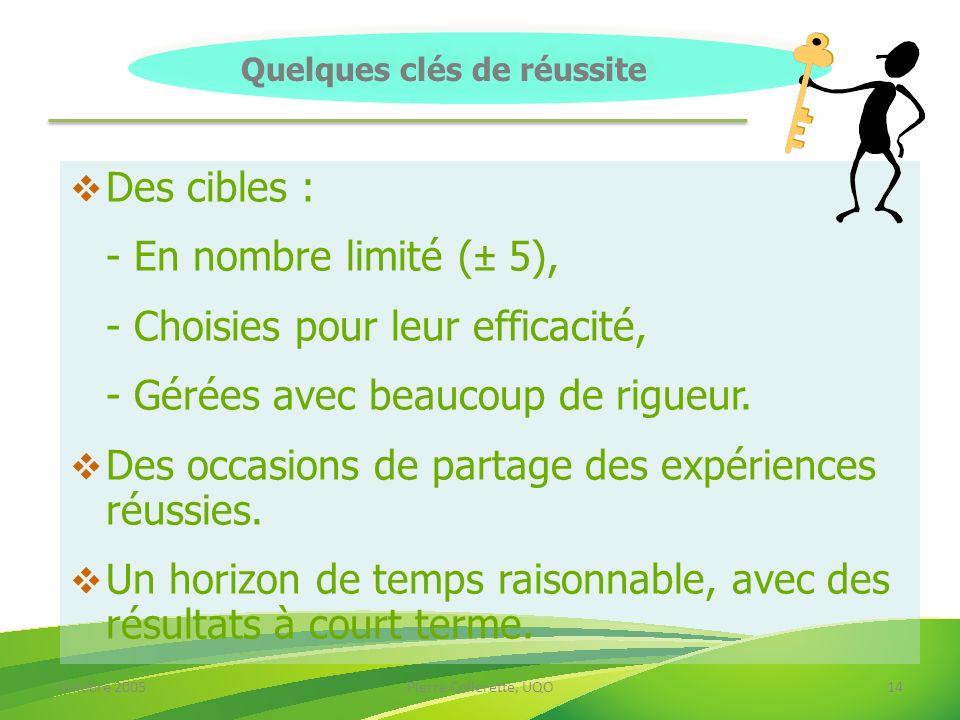 Octobre 2005Pierre Collerette, UQO14 Des cibles : - En nombre limité (± 5), - Choisies pour leur efficacité, - Gérées avec beaucoup de rigueur. Des oc