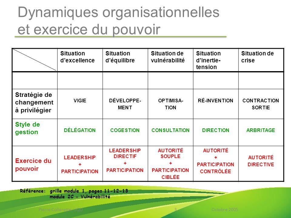Octobre 2005Pierre Collerette, UQO3 Dynamiques organisationnelles et exercice du pouvoir Situation dexcellence Situation déquilibre Situation de vulné