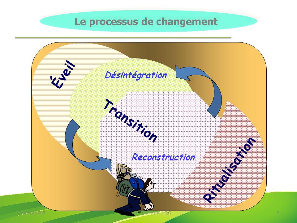 Octobre 2005Pierre Collerette, UQO5 Le processus de changement Éveil Désintégration Reconstruction Transition Ritualisation