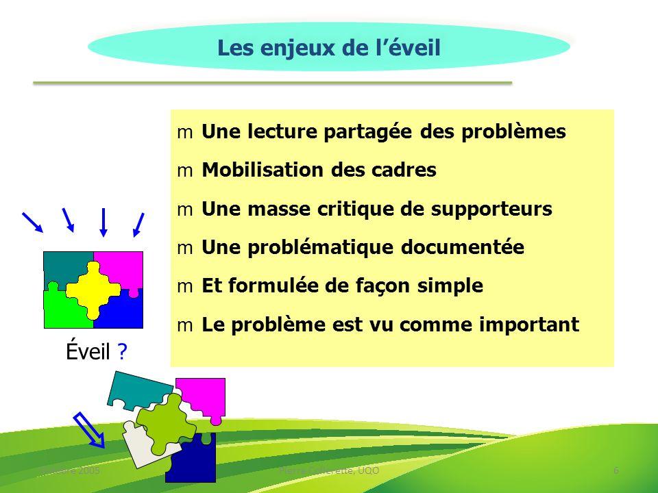 Octobre 2005Pierre Collerette, UQO17 Conditions / Mécanismes de la réussite… Une lecture partagée de la situation à corriger ou améliorer (débats ouverts sur les dysfonctions).