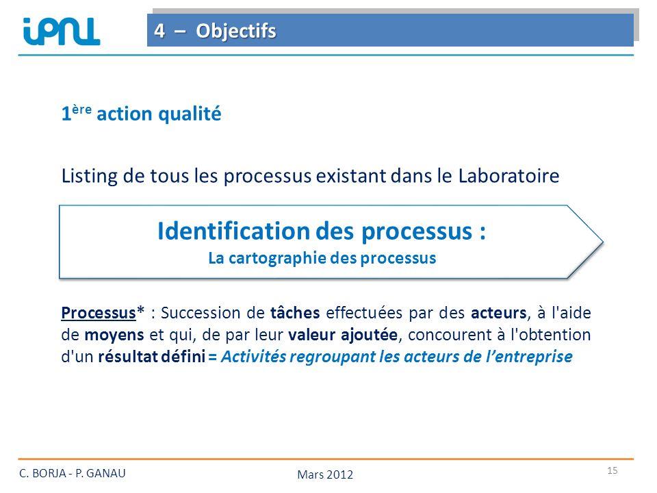15 1 ère action qualité Processus* : Succession de tâches effectuées par des acteurs, à l aide de moyens et qui, de par leur valeur ajoutée, concourent à l obtention d un résultat défini = Activités regroupant les acteurs de lentreprise Listing de tous les processus existant dans le Laboratoire Mars 2012 C.