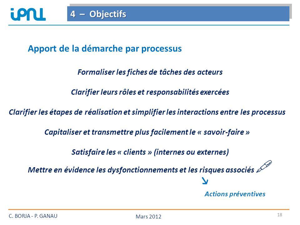 18 Apport de la démarche par processus 4 – Objectifs Mars 2012 C.